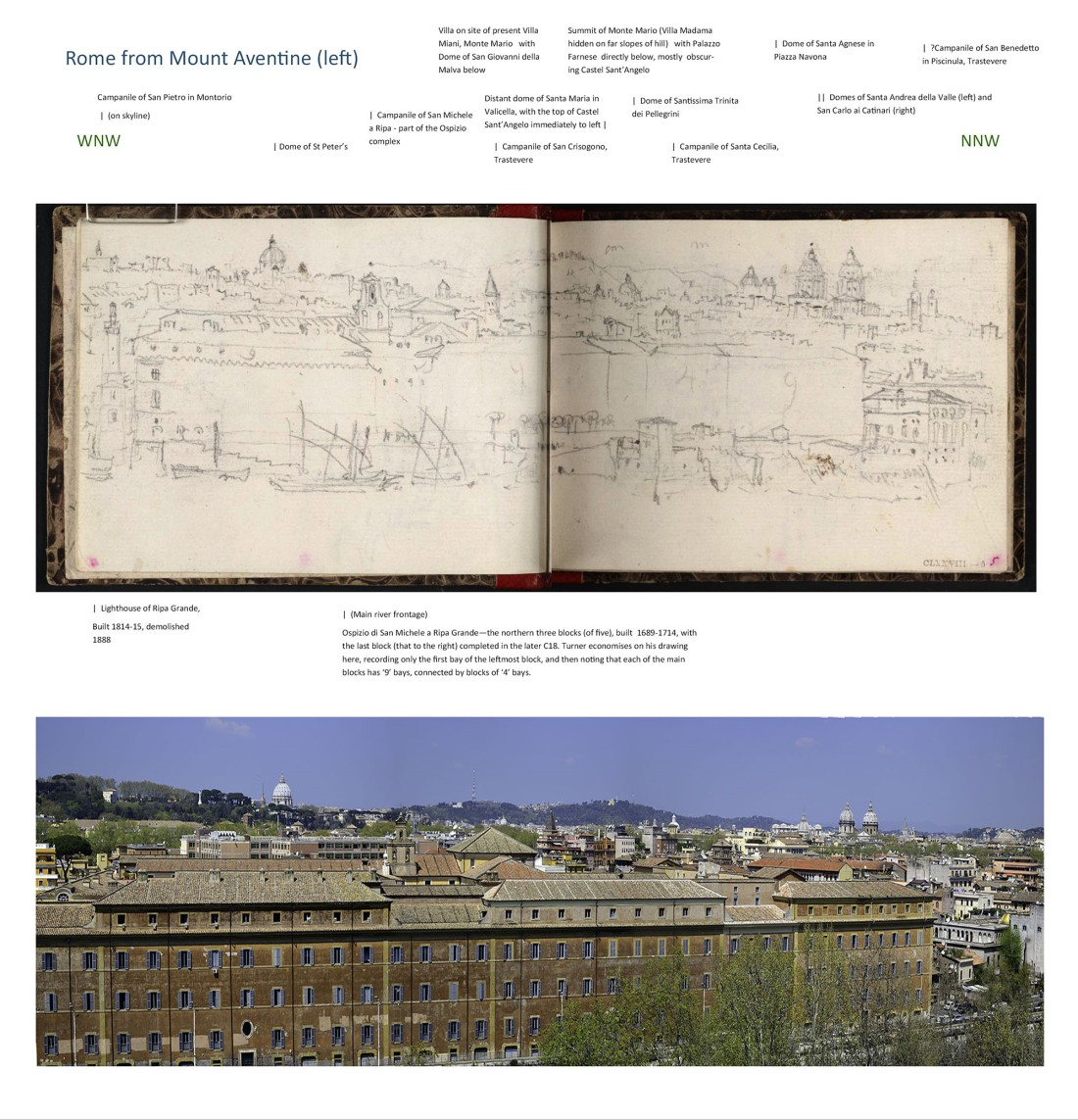 J.M.W.Turner Rome from Mount Aventine, 1828 From the Rimini to Rome sketchbook, TB CLXXVIII 4a-5 Page size, 3 7/8 x 5 3/16 inches, or 97 x 132 mm Photo courtesy of Tate Annotations by Professor David Hill Click on the image to enlarge To see the image in the Tate's online catalogue of the Turner Bequest, click on the following link, and press your browser's 'back' button to return to this page: http://www.tate.org.uk/art/artworks/turner-rome-from-mount-aventine-d14839 Click on image to enlarge